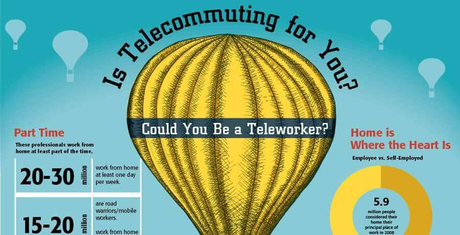the good and bad of telecommuting Telecommuting is a practice in which an employee works at a  should be self- motivated self-disciplined and possessed of good problem-solving skills and.