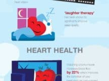 A LAUGH A DAY: The healing power of humour [infographic]