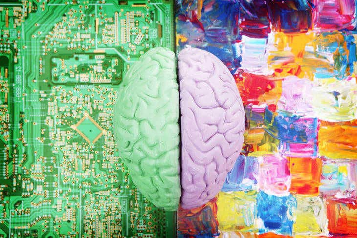 Left and right brain - Wired to Create review
