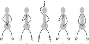 Figure 6.3 - The Zen Leader