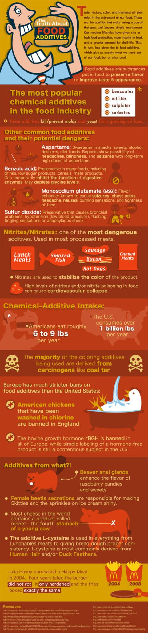 Infographic - The truth about food additives