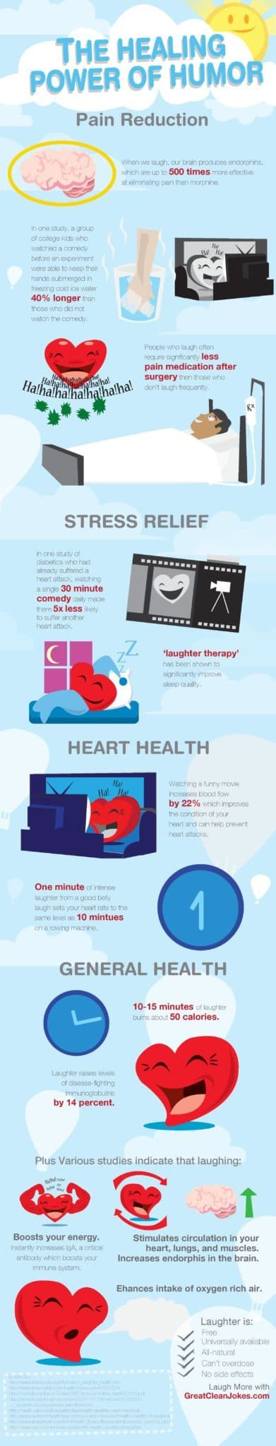 a laugh a day the healing power of humour infographic the laughter infographic