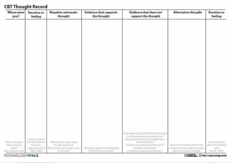 COGNITIVE BEHAVIOURAL THERAPY Identify the root of negative – Automatic Negative Thoughts Worksheet