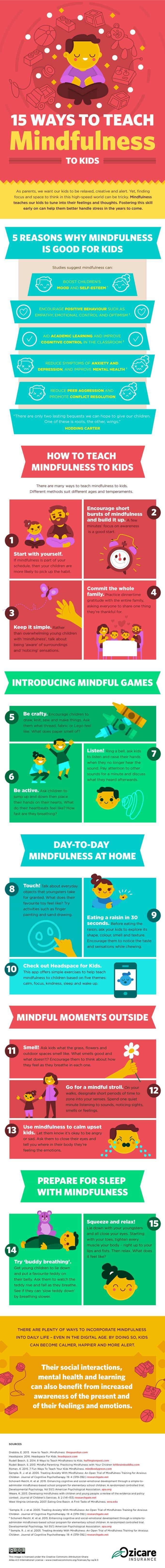 Infographic - Teaching mindfulness to kids