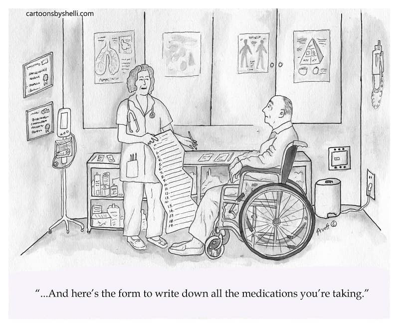 Doctor hands patient six-page form on which he's to list his current medications - The perils of modern medicine